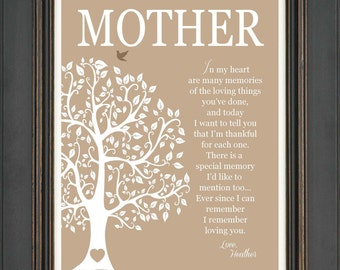Personalized Gift for Mom-  Mother's Day Gift- Custom Name Print-Can be made in other colors