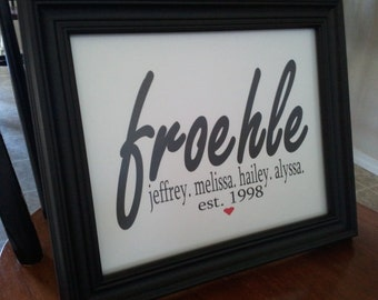 Personalized Family Wall Decor Great CHRISTMAS gift!