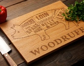 Personalized Pork Beef or Lamb Butcher Diagram Cutting Board - Family Name - 12x16 - Laser Engraved - Foodie Dad or Mom, Barbecue, Wedding