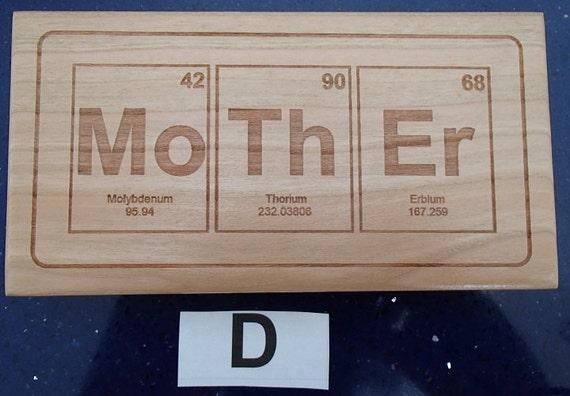 Element Symbol Mother Sign