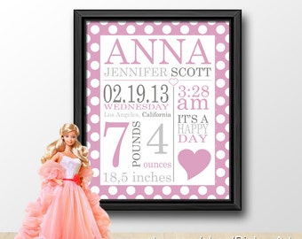 girls birth stats pink polka dot, baby birth date PRINT/CANVAS/DIGITAL, baby announcement print, new baby girl gift,personalized nursery art