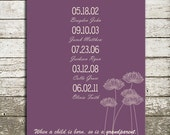 Grandparent Gift Wall Art - 8x10 Gift Print also Great for Families, Wedding Couple, Anniversary
