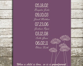 Dates and Names Wall Art Print - Gift for Grandparents, Wedding or Anniversary Gift, Gift for Husband or Wife - Many Sizes and Colors
