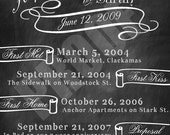 Custom Wedding Day Chalkboard Poster Print
