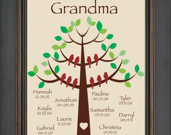 Grandma Gift- Family Tree - Personalized gift for Grandmother - Christmas Grandma Gift - Mother's Day Gift - Can be done in other colors