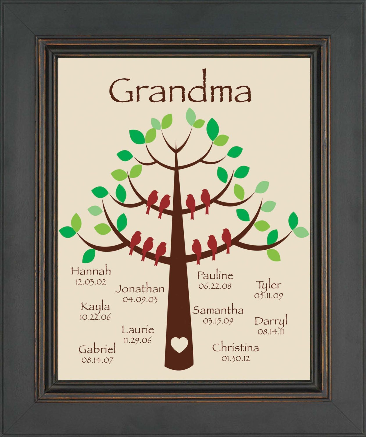 Grandma gift family tree personalized gift for grandmother for Family tree gifts personalized