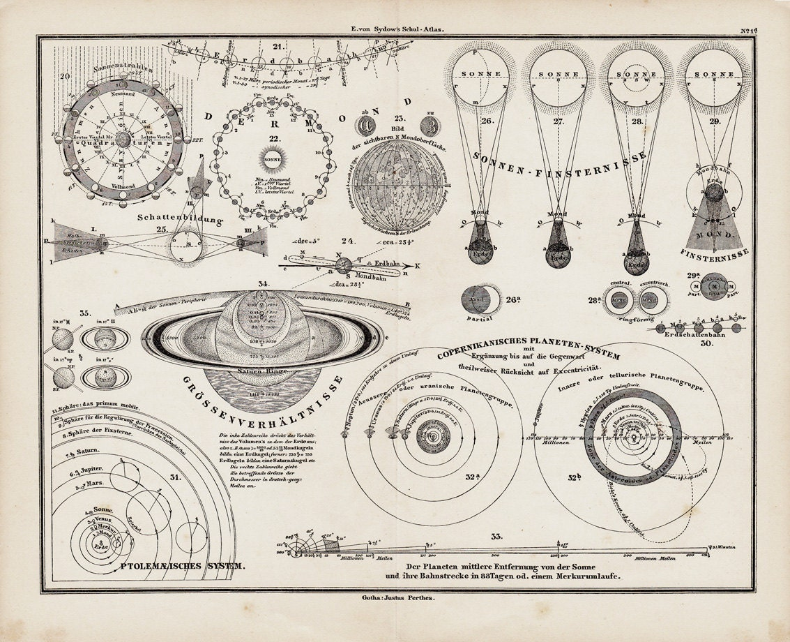 1873 Antique Astronomy Chart Engraving Sun Eclipses