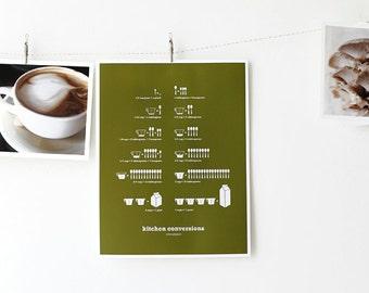 SALE! Olive Green Kitchen Conversions Art Print -  Kitchen Art - Kitchen Posters - 8.5x11