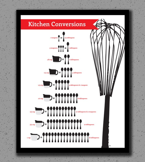 Unavailable listing on etsy for Kitchen remodel measuring guide