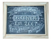 Chalkboard Art Sign - Personalized chalkboard -Family Name Sign