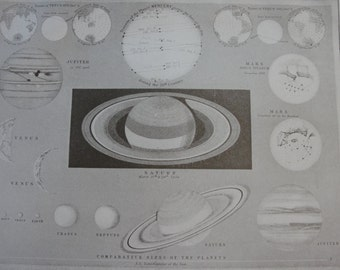 Planets Sepia print from 1911 Ref book