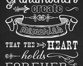 "8x10 Chalkboard digital print ""Grandmas creat memories that the heart holds forever"" INSTANT DOWNLOAD"