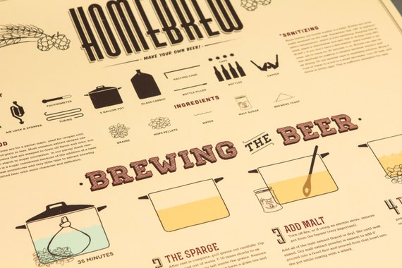 How To Homebrew Poster
