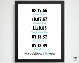 Wedding Anniversary Gift Ideas For Your Parents : to Gift for Parents, Parents Anniversary Gift, Gift for Mom, Gift ...