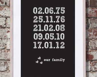 Family Birth Dates Digital Download Print