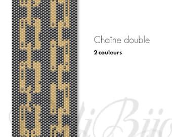 Chaîne double - PATTERN