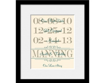 Important Date, Family Dates Print. Enagagement Wall Art Print, Wedding or Anniversary Our Love Story, Our Story Begins
