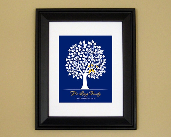 Twentieth Wedding Anniversary Gifts: Items Similar To Personalized Family Tree