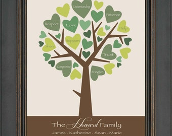 FAMILY TREE gift - Tree with messages on leaves - Personalized family tree - Anniversary Gift - Mother's Day Gift - Other colors