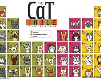 "The ""Original"" Cat Table  Poster"