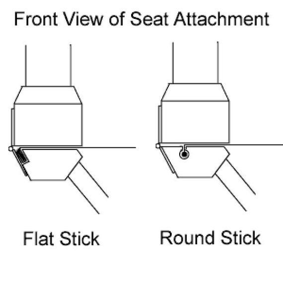 Wonderful Sunbrella(R) Directors Chair Replacement Covers (Round Stick , Marine Grade  Fabric)