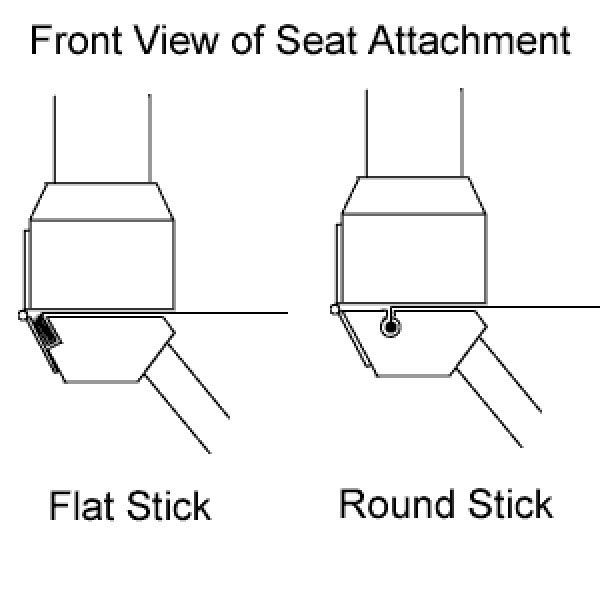 Sunbrellar Directors Chair Replacement Covers Round Stick