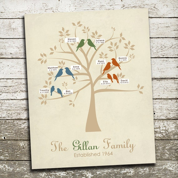 Generations WITH Name Labels Custom Family Tree Wall Art