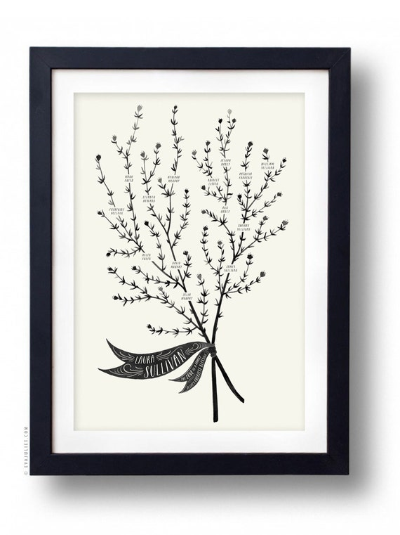 THYME Family Tree, CUSTOMIZABLE - 13 X 19