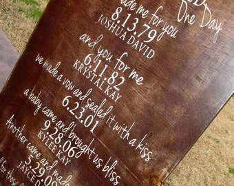 What a Difference a Day Makes, Important Dates, handpainted wood sign