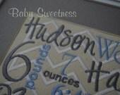 Customized new baby gift Nursery Wall Hanging 8 X 10 Canvas NewBorn