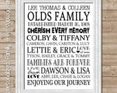 Family Tree Subway Art - PERSONALIZED Printable - mycomputerismycanvas