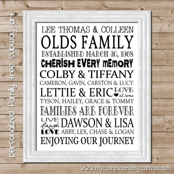 Family Tree Subway Art - PERSONALIZED Printable