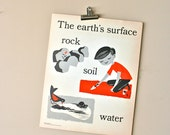 Vintage 1960s School Poster of the Earth's Surface
