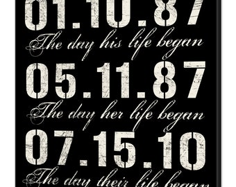 Personalized Special Dates Canvas Wall Art, Important Dates Typography Sign, Birth Dates Sign, Wedding Sign, 4 sizes