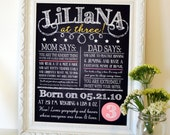 First birthday party sign 8x10 Birthday sign for kids Chalkboard favorite things print Playroom art Chalkboard birthday decoration