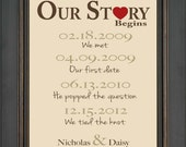 First Anniversary Gift - Gift for Husband or Wife -Valentine's Day Gift - Wedding Gift for Couple-Important Dates-Up to 5 dates-Other colors