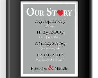 Personalized Couple's Gift - Valentine's Gift- Important Dates-Wedding Gift for Couple- First Anniversary- Can be done in other colors