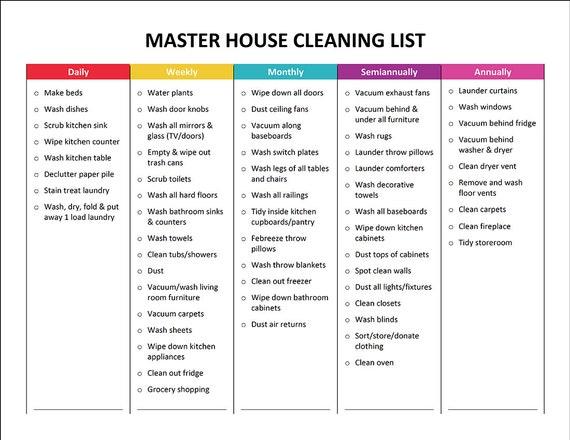 Printable Master House Cleaning List by GraceByFaith on Etsy