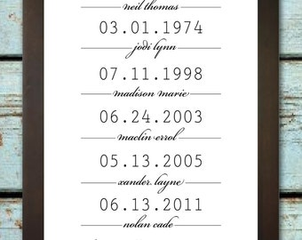 11x14 Family Timeline Print