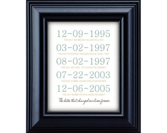Dates That Changed Our Lives Forever  (Digital File for 8 X 10 Print)