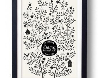 BIRDS Family Tree, 4 generations CUSTOMIZABLE - Black & White, 13 X 19