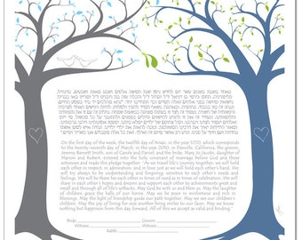 Ketubah: Made in the Shade III