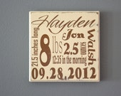 Personalized Child's Birth Information Nursery Art Decor for Baby Custom Wood Sign