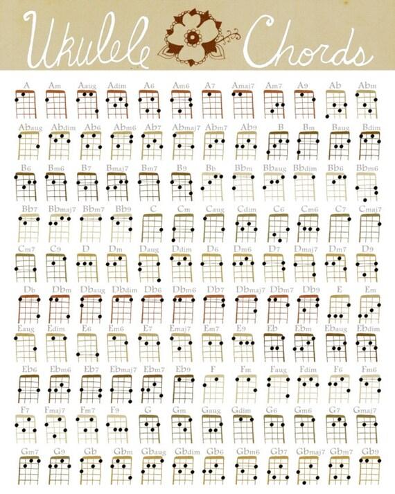 Ukulele ukulele chords poster : Ukulele Chords // Art Poster Print Digital Print by LisaBarbero