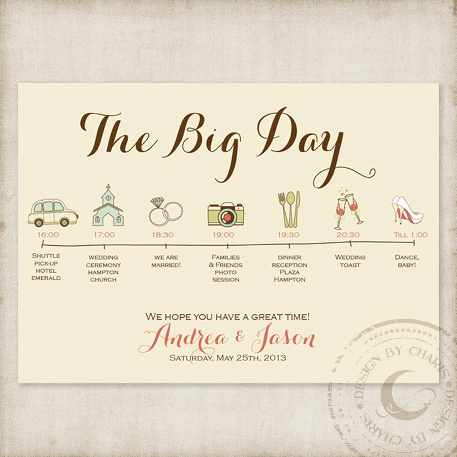 Custom itinerary – Wedding Weekend Itinerary Template