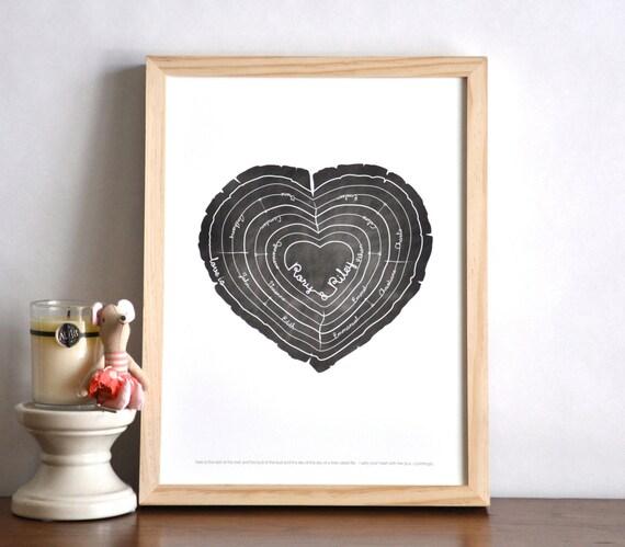 Chalkboard Family Tree 4 Generation Heart Stump Tree Rings