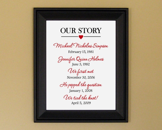 12 Months Of Dates Wedding Gift: Our Story Art Print Special Dates Sign Personalized Dates