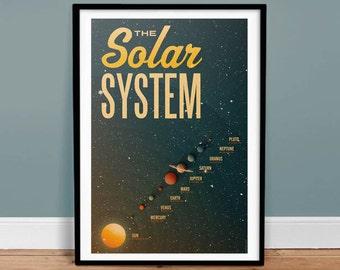 Solar System  - Vintage Poster - Retro Art Print