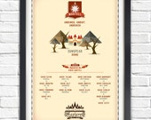 Game of Thrones - HOUSE MARTELL - Westeros - 17x11 Poster