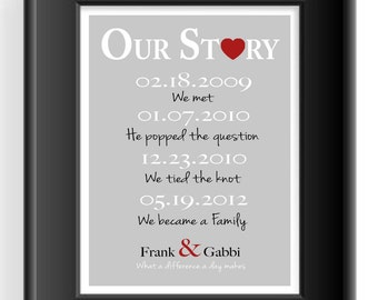 Wedding Gift for Couple- Important Dates -First Anniversary- Personalized Couple's Gift- Valentine's Day Gift -Can be done in other colors